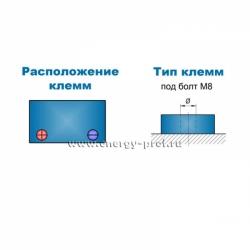 Клеммы АКБ Парус Электро HML-12-100
