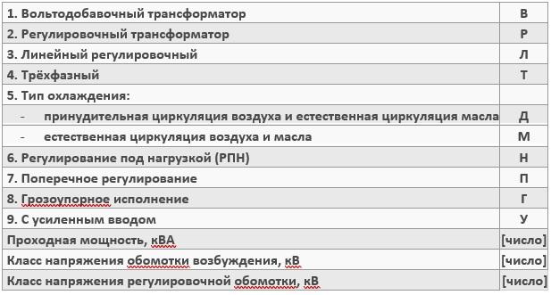 Расшифровка буквенных и цифровых обозначений наименования регулировочного трансформатора